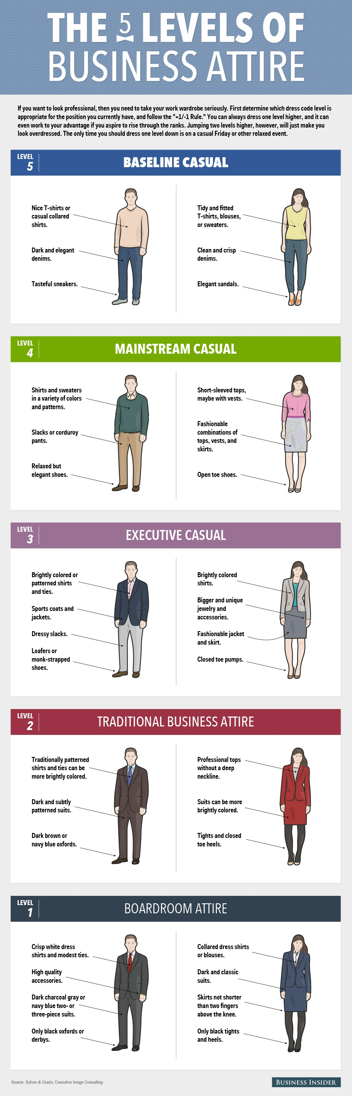 dress codes infographic_02.png